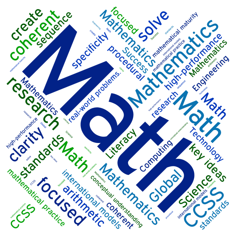 Original source: http://www.montereycoe.org/Assets/ed-services/Images/Wordles/Wordle-Math.png