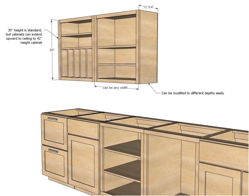Kitchen Cabinet Basics | Maine Adult Education
