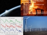 Global Warming - Causes, Effects & Solutions, Sessions 1, 2, 3 - Discount Package