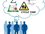 Online Instructor Led - Value Stream Mapping