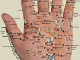 Acupressure for Stress & Anxiety