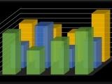Advanced Data Analysis