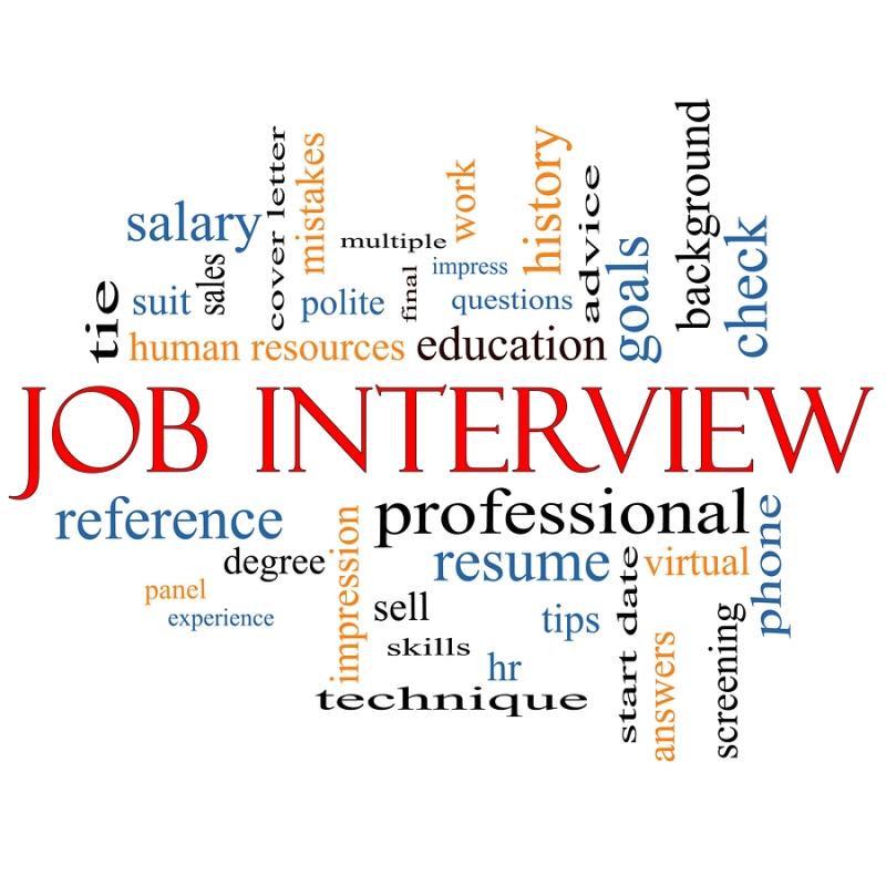 Original source: https://senior-care-central.com/wp-content/uploads/2013/03/bigstock-Job-Interview-Word-Cloud-Conce-41690605.jpg