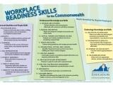 Healthcare Career Skills