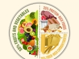 Nutrition and Cancer: Decoding the Myths (*Note date change)