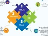 21st Century Workforce Initiative Youth Program