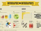 Infographics 4/6