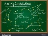 Original source: http://image.shutterstock.com/z/stock-vector-spring-constellations-of-northern-sky-drawn-on-school-chalkboard-120055150.jpg