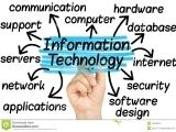IT Jobs Training: TechHire Maine