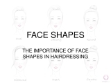 Best Hairstyles, Glasses & Necklines for Your Faceshape