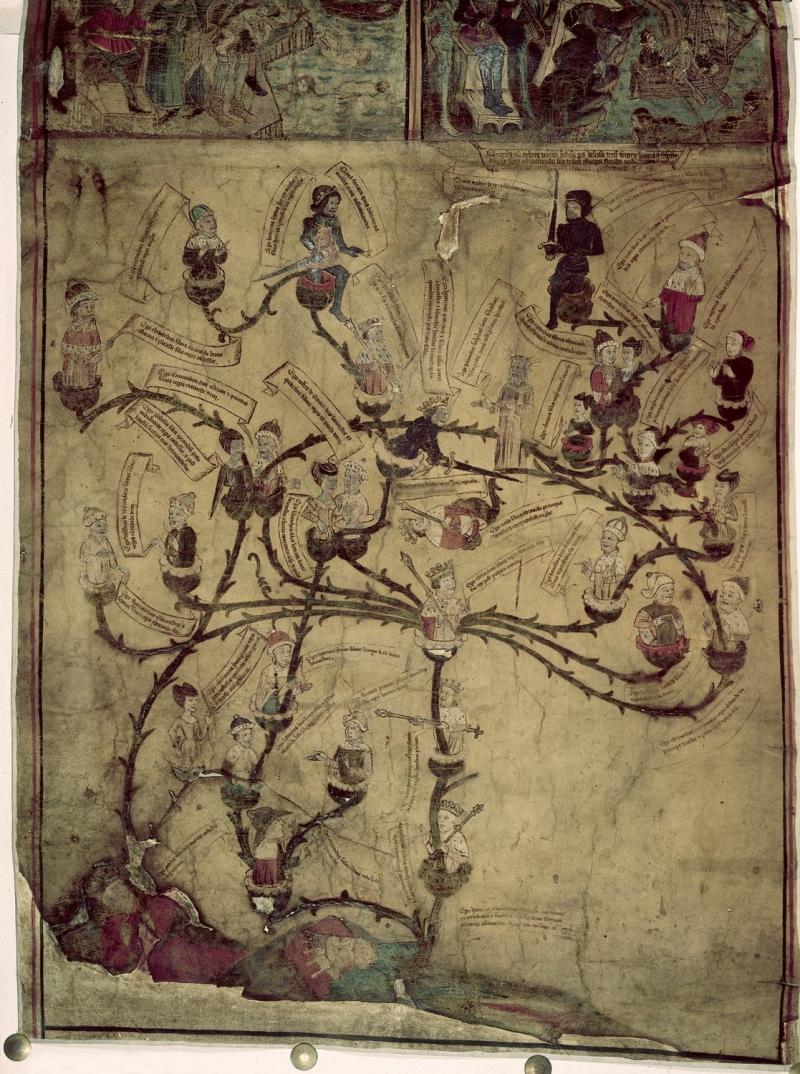 Original source: https://upload.wikimedia.org/wikipedia/commons/3/33/Genealogy_of_Edward_IV.jpg
