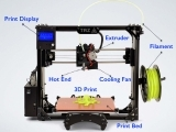 BUILD YOUR OWN 3-D PRINTER