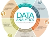 Advanced Data Analysis 11/5