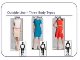 Best Styles for Your Body Shape