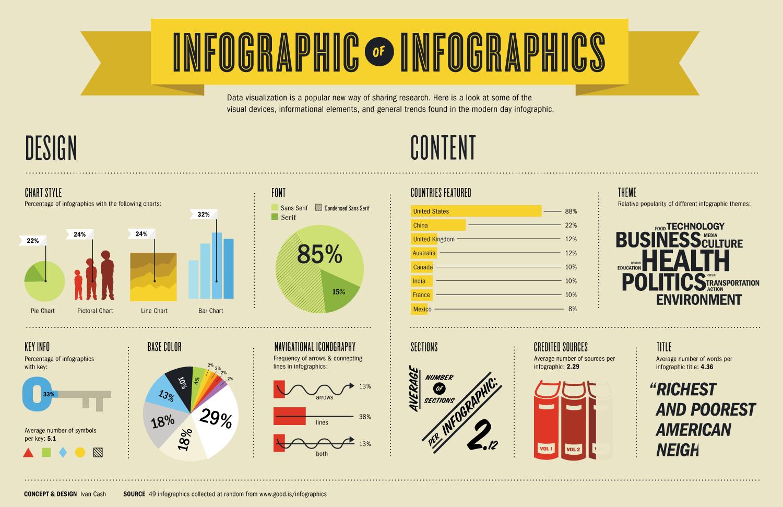 Infographics 4/1