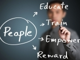 Applying Lean Sigma Practices to HR Functions