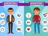 Generational Learning Styles ONLINE - Fall 2017