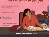 Explore a Career as a Paralegal