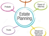 Estate Planning –  Prepare for the Uncertainties of Life (Spring 2018)