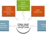 Online Advertising ONLINE - Fall 2018
