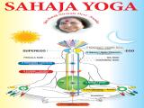Introduction to Sahaja Yoga Meditation