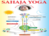Introduction to Sahaja Yoga Meditation