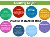 Certificate in Learning Styles