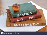 Reading, Writing and Arithmetic FUNdamentals