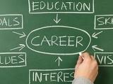Career Exploration and Development