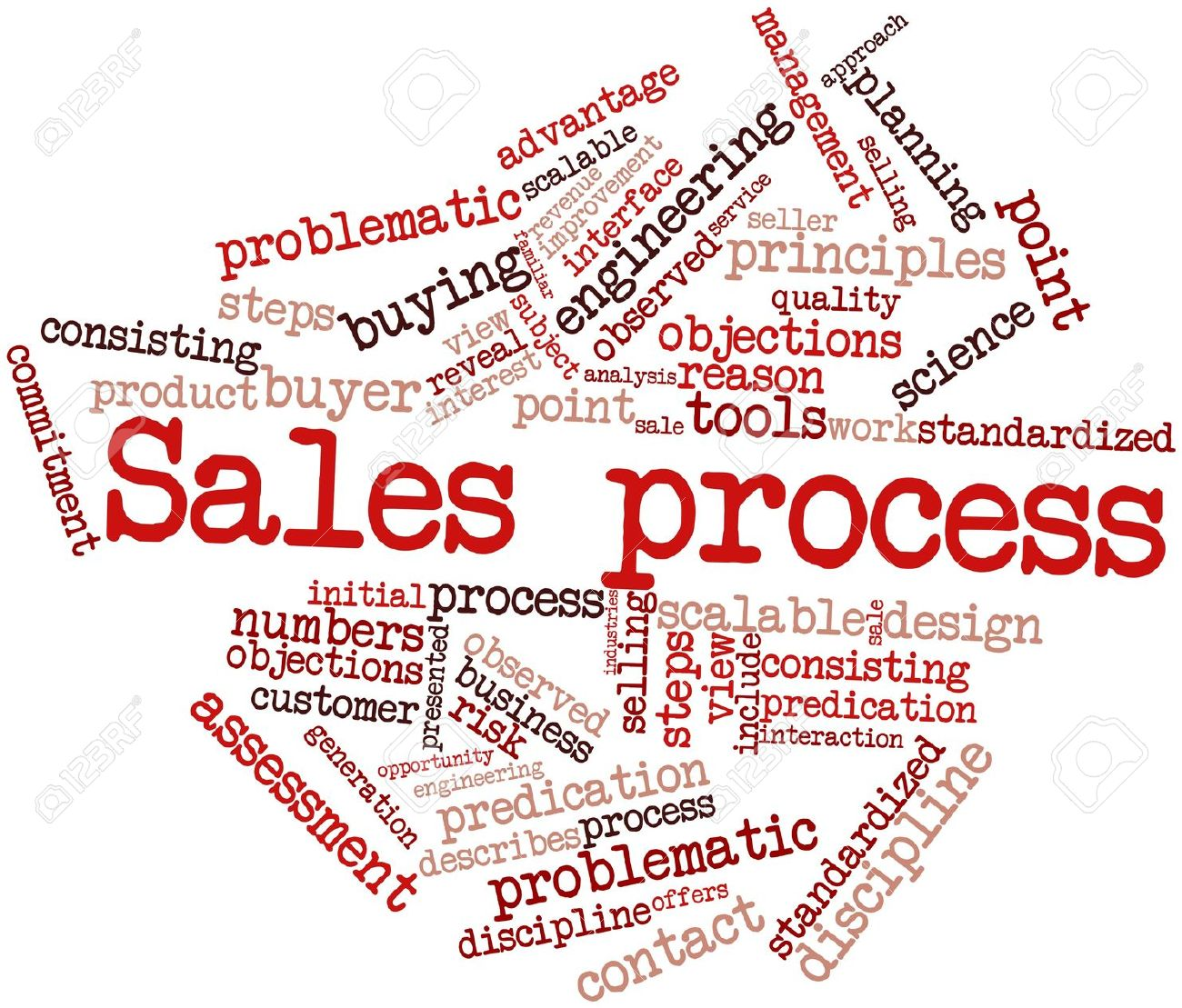 Getting Started in Sales 5/6
