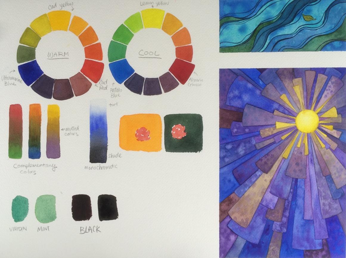 Exploring Painting Media