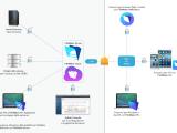 FileMaker Pro (Version 12-16) Workshops