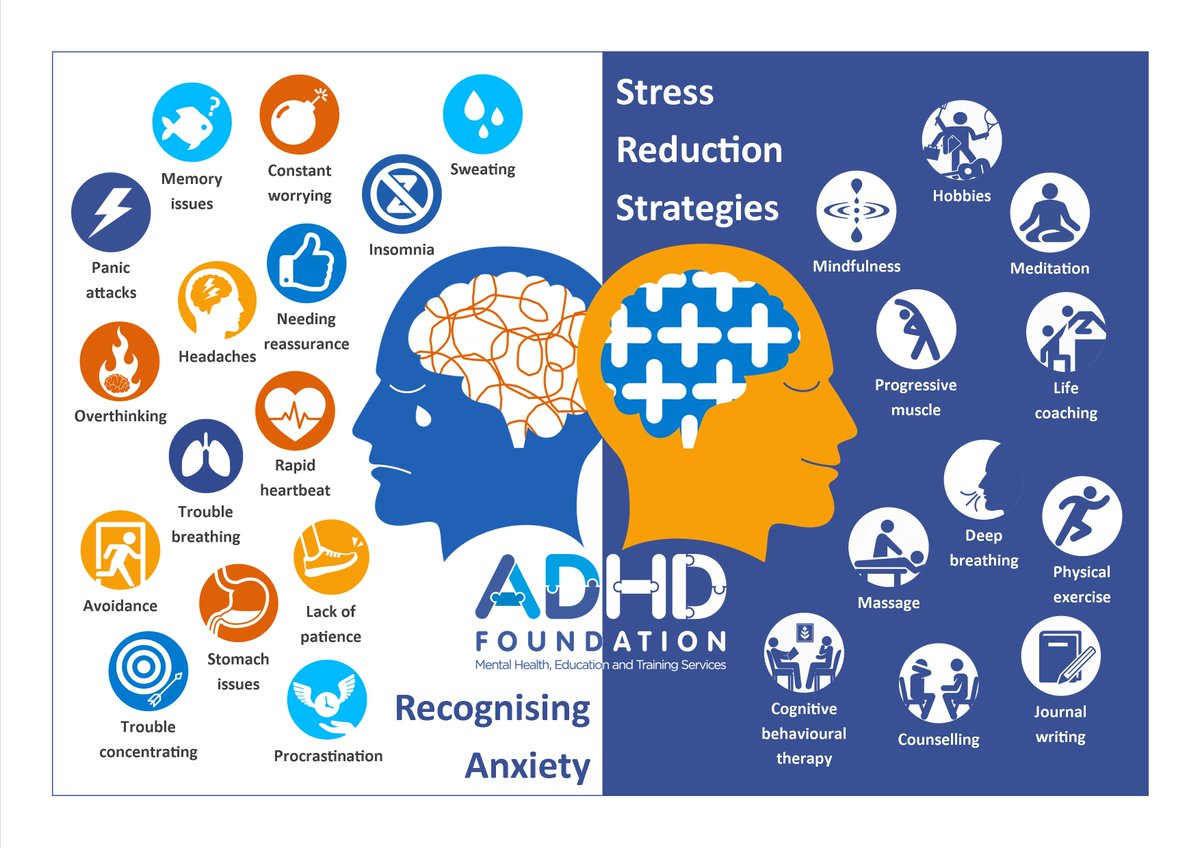 Strategies for Working with the ADD/ADHD Student W19