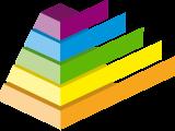Human Resource Training and Development Workshop Series (WPG223-62)