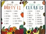 The Dirty Dozen (And Make And Take Of Essential Oil-Based Alternatives)