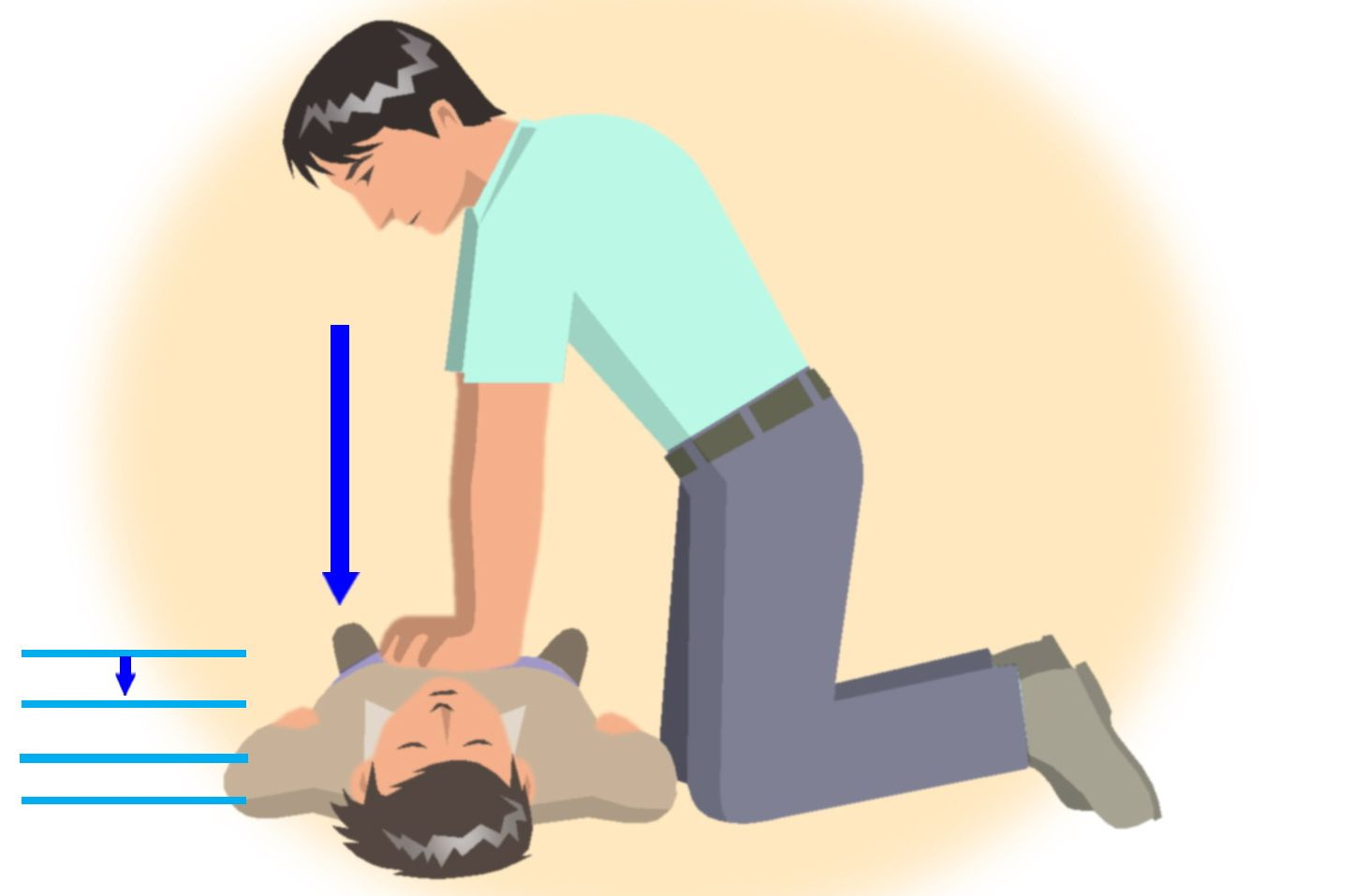 CPR/First Aid with AED 4/6