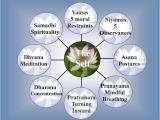 Beginning Ashtanga Yoga