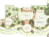 Designing Your Landscape