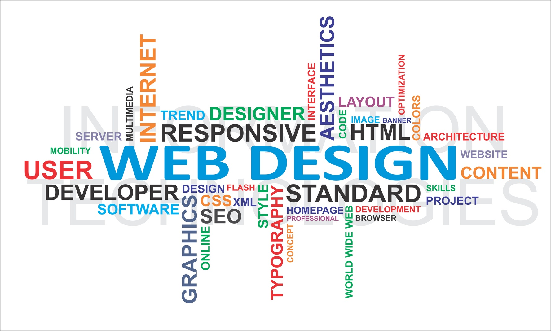 Advanced Web Design ONLINE - Spring 2019