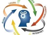 Online Learning and Teaching for K12 Teachers 10/1