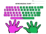 Postponed- Keyboarding