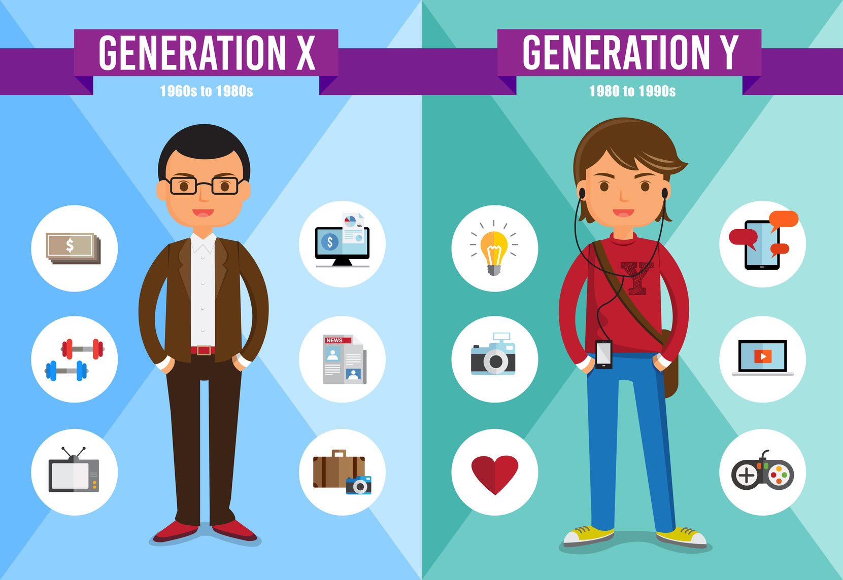 Generational Learning Styles ONLINE - Spring 2019