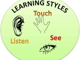 Certificate in Learning Styles ONLINE - Spring 2018