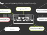 Keys to Effective Communication (Spring 2018)