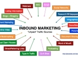 Introduction to Inbound Marketing ONLINE - Spring 2019