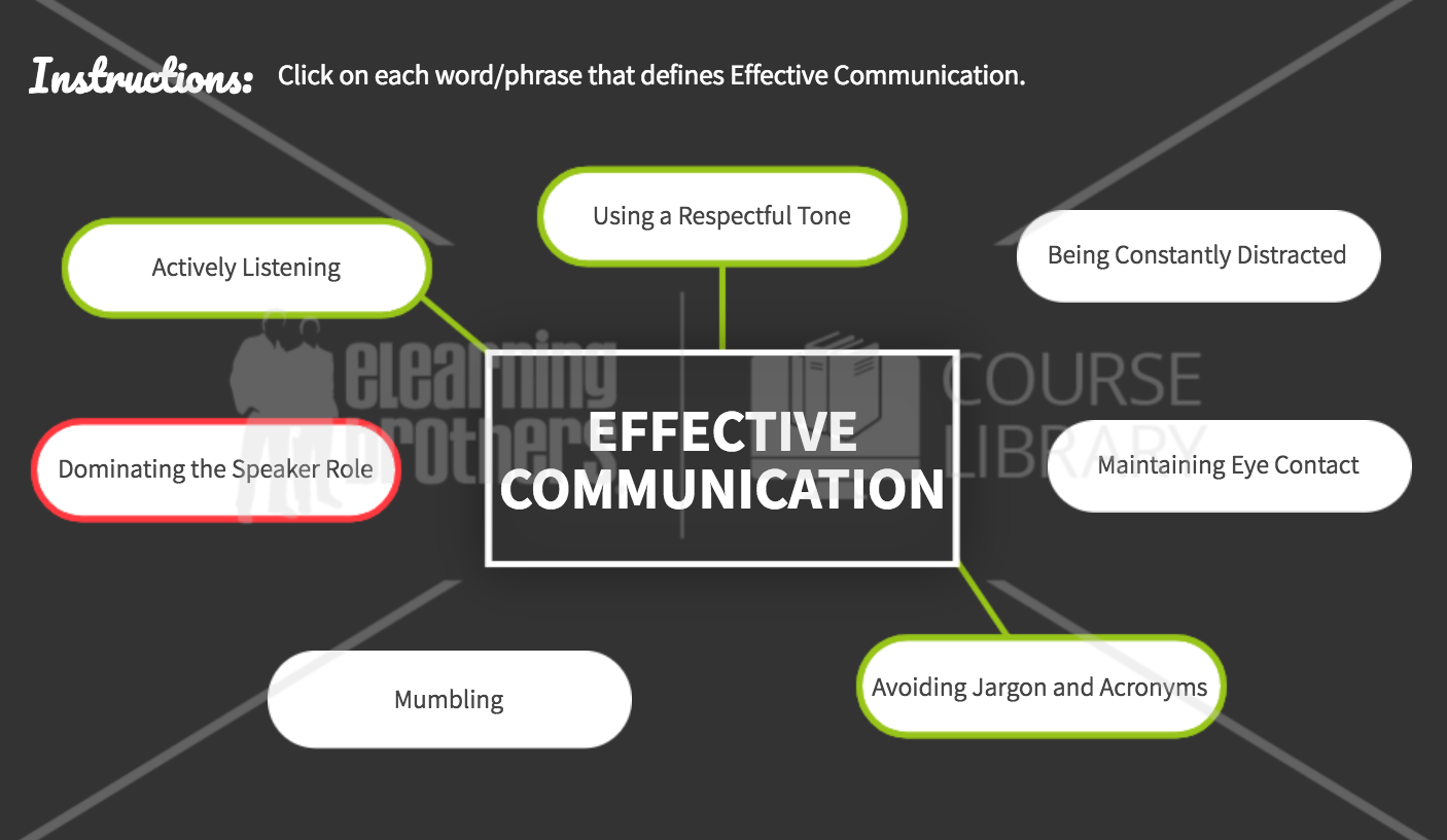 Keys to Effective Communication (Fall 2018)