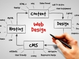 Introduction to Web Design ONLINE - Spring 2019