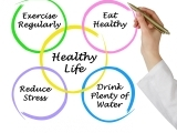 Healthy Eating, Healthy Living F20