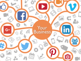 Social Media for Business Certificate: 3 Course Bundle