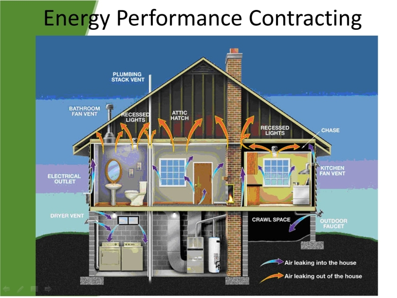 Original source: http://www.thurstontalk.com/wp-content/uploads/2013/01/Home-Performance-Contracting1.jpg